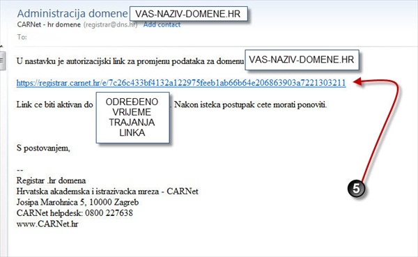 online administriranje domena