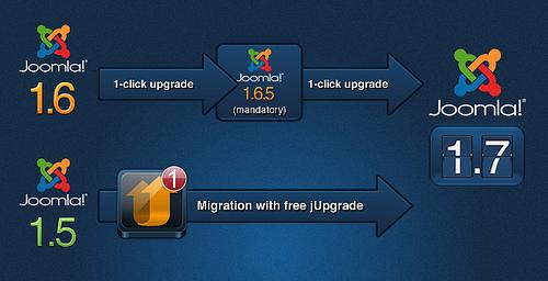 upgrade-tool