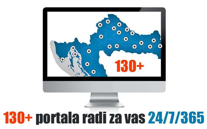 Oglašavanje na mreži portala