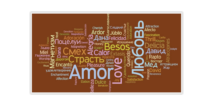 Wordle oblaci za tagove