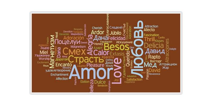 Wordle oblaci za tagove